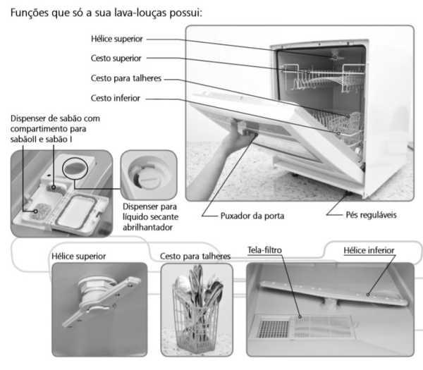 Lava Louças Brastemp BLF08 - conhecendo os componentes