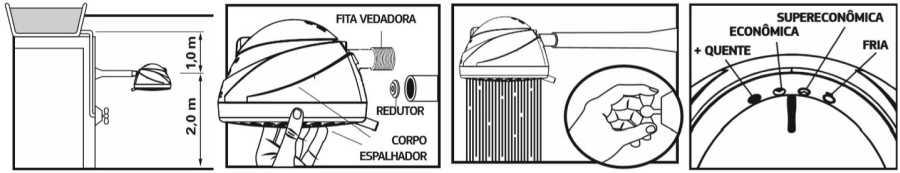 Ducha Hydra-Corona Hydraplus - conhecendo