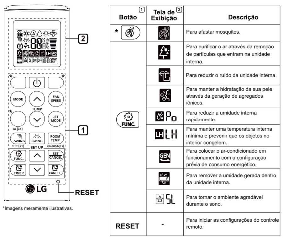 Ar condicionado LG inverter - US-Q092 - controle remoto