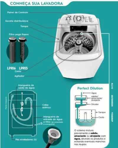 Lavadora de roupas Electrolux LPR16 - componentes e partes