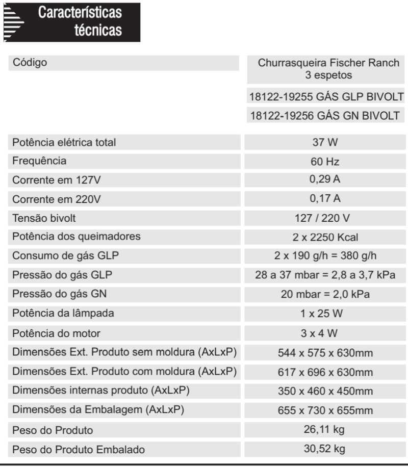 Churrasqueira a gás Fischer - especificações técnica