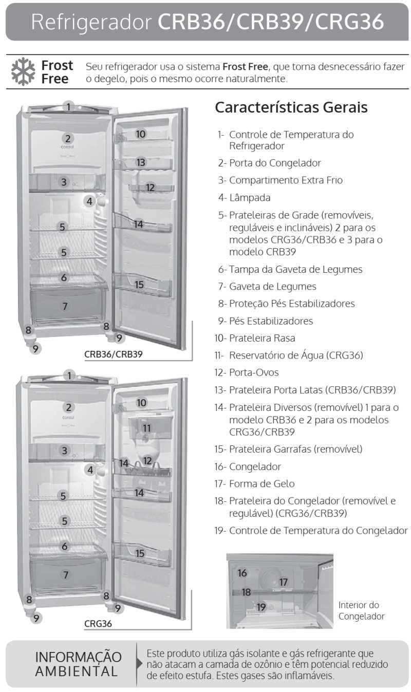 Geladeira Consul CRB39 - partes da geladeira