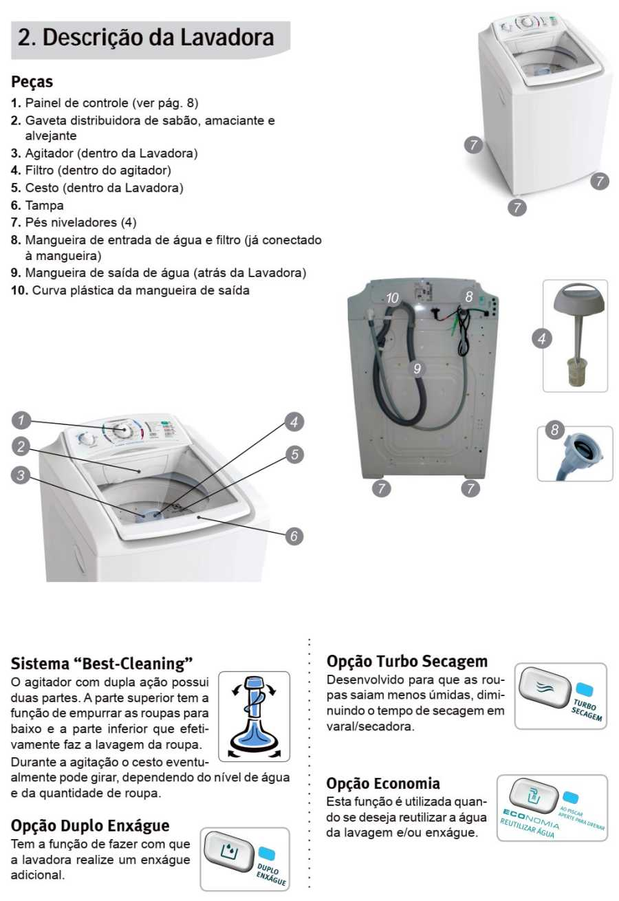 Conhecendo a lavadora de roupas Electrolux LT12B