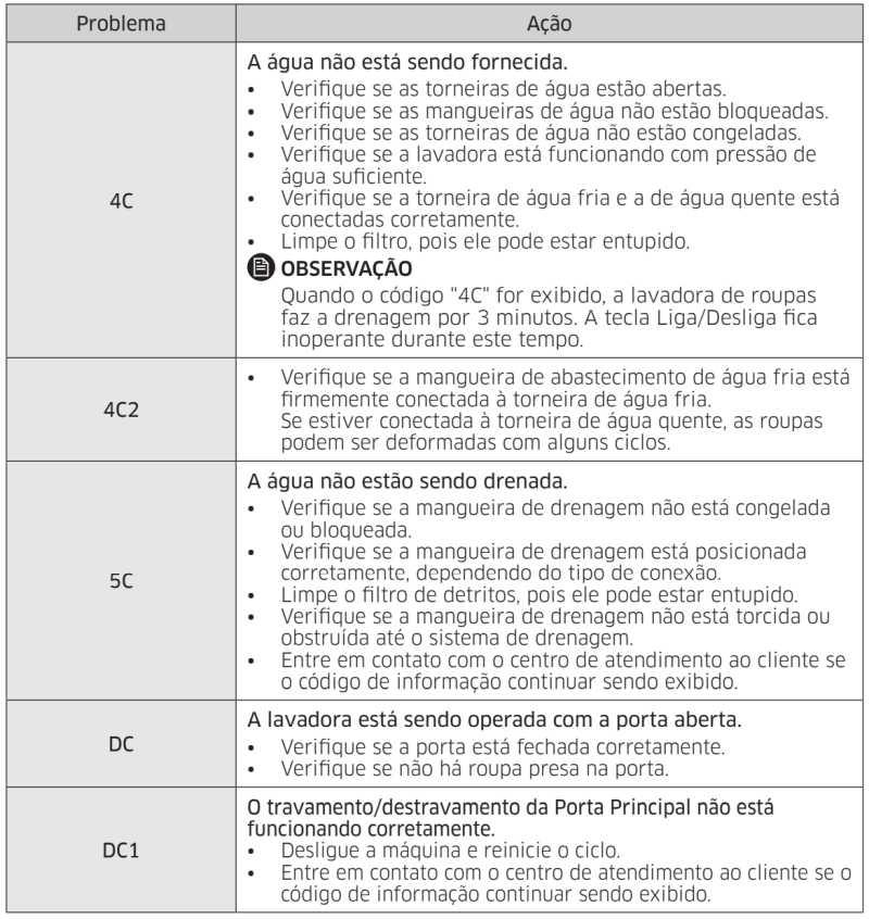 Lava e Seca Samsung WD4000 - códigos de informações de erros 1
