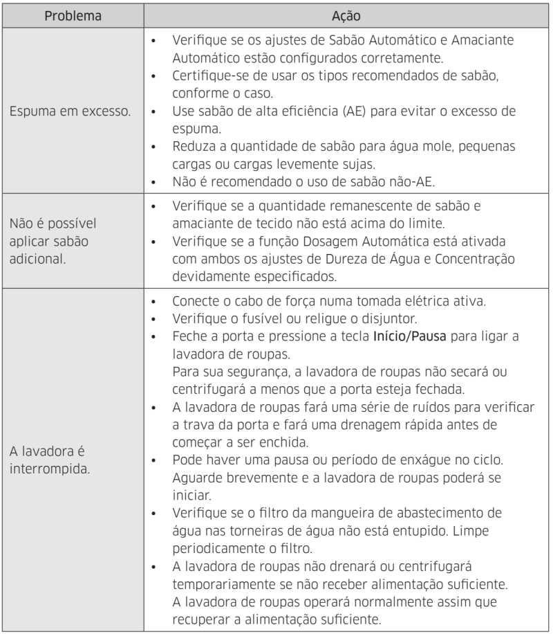 Lava e Seca Samsung - tabela de causas e soluções de problemas 3
