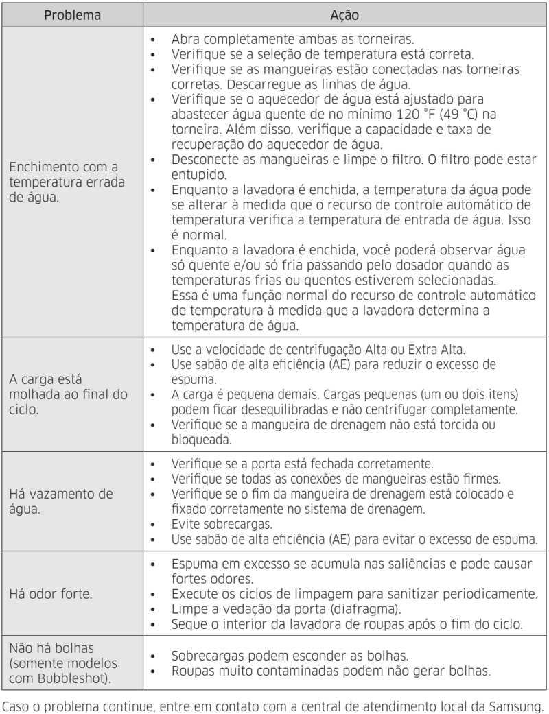 Lava e Seca Samsung - tabela de causas e soluções de problemas 4