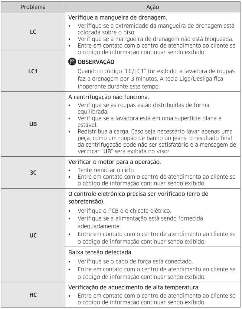 Lava e Seca Samsung - códigos de informações de erros 2