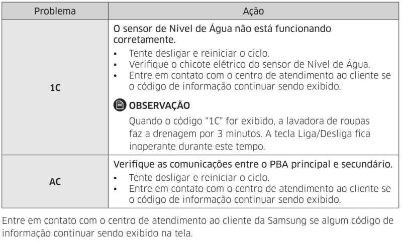 Lava e Seca Samsung - códigos de informações de erros 3