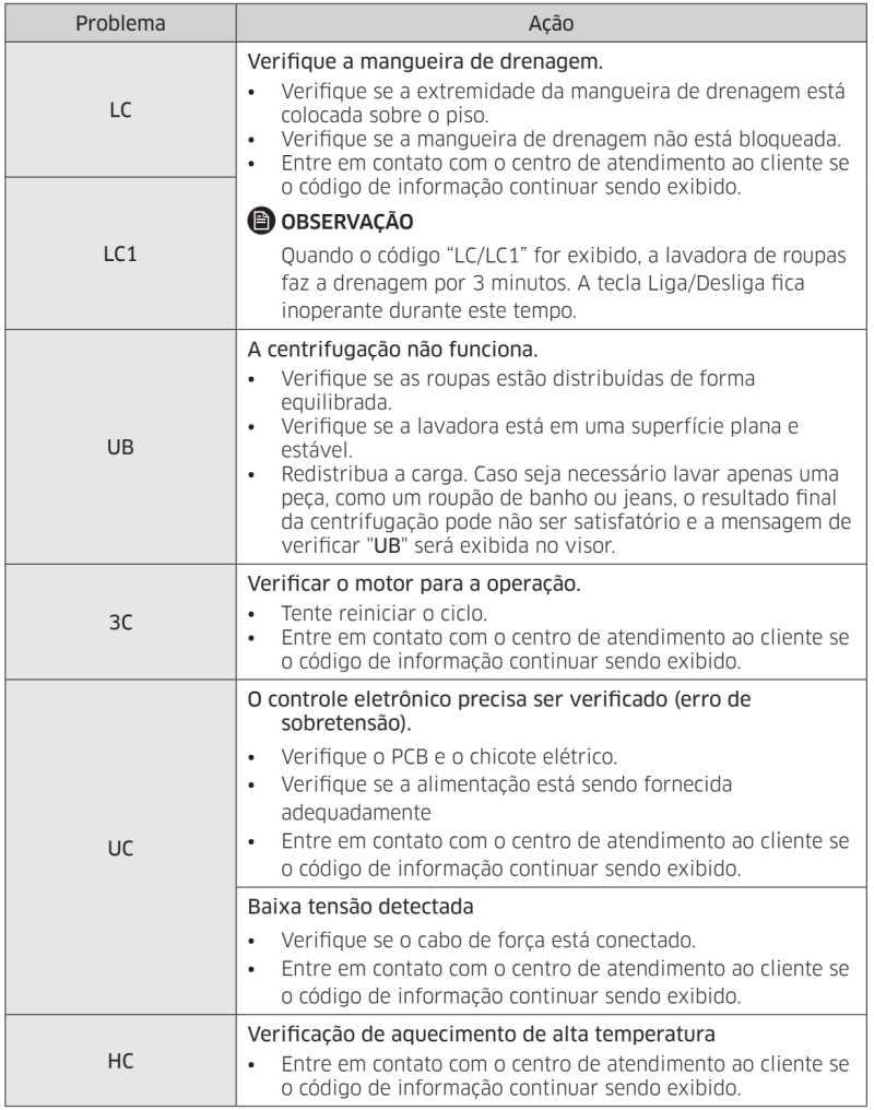 Lavadora de roupas Samsung - códigos de informações de erros 2