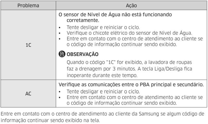 Lavadora de roupas Samsung - códigos de informações de erros 3