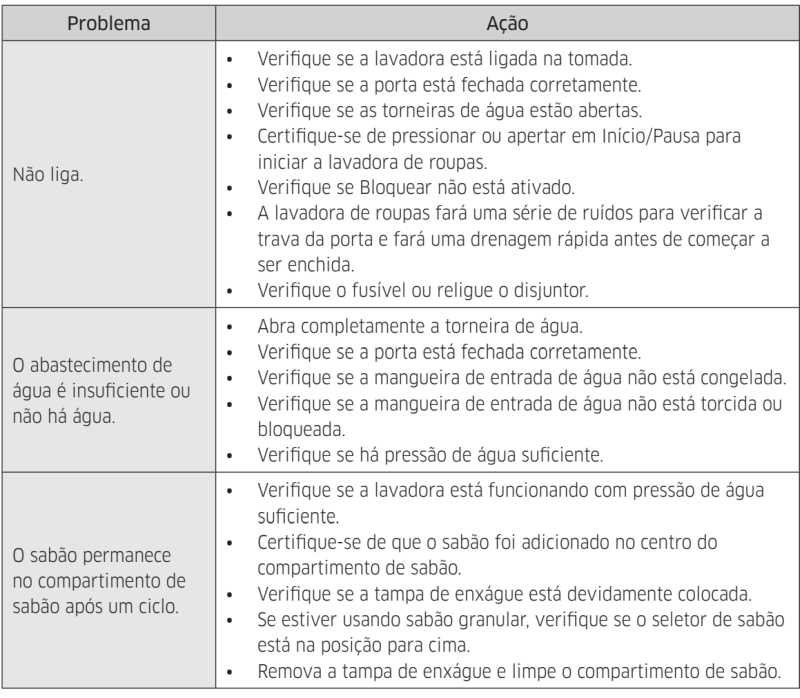 Lavadora de roupas Samsung - tabela de causas e soluções de problemas 1