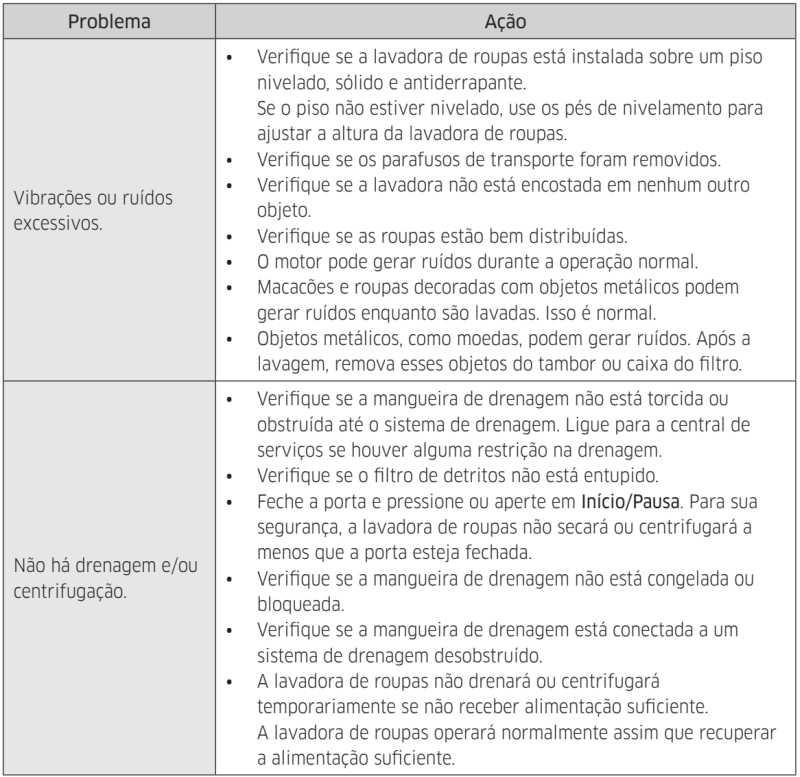 Lavadora de roupas Samsung - tabela de causas e soluções de problemas 2