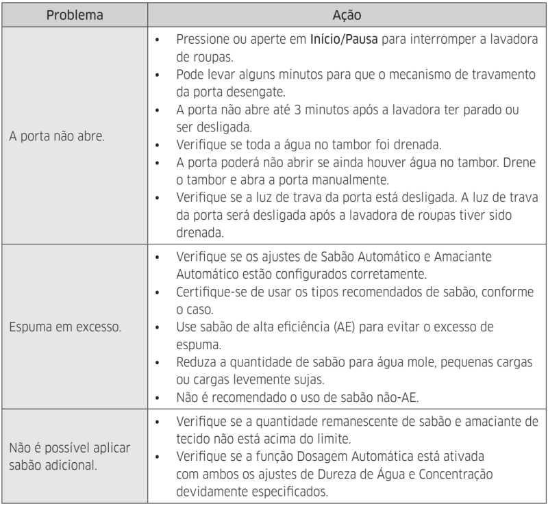 Lavadora de roupas Samsung - tabela de causas e soluções de problemas 3