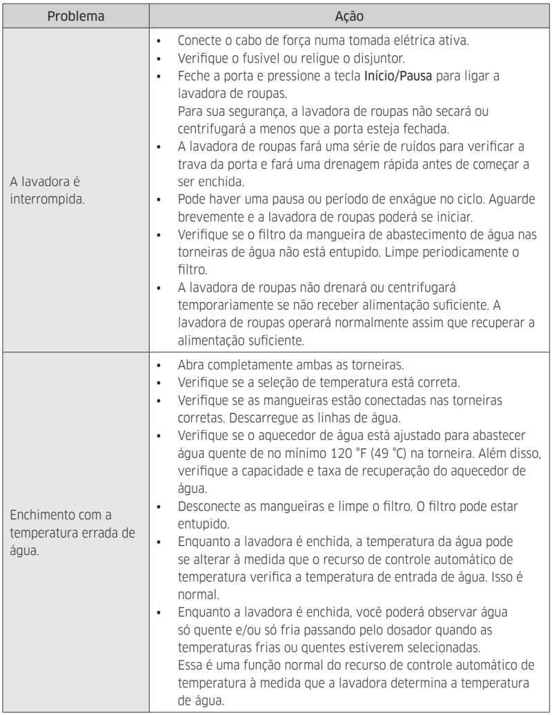Lavadora de roupas Samsung - tabela de causas e soluções de problemas 4