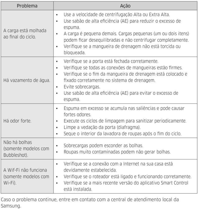 Lavadora de roupas Samsung - tabela de causas e soluções de problemas 5