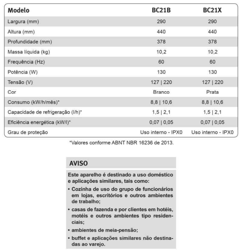Bebedouro de água Electrolux - BC21X