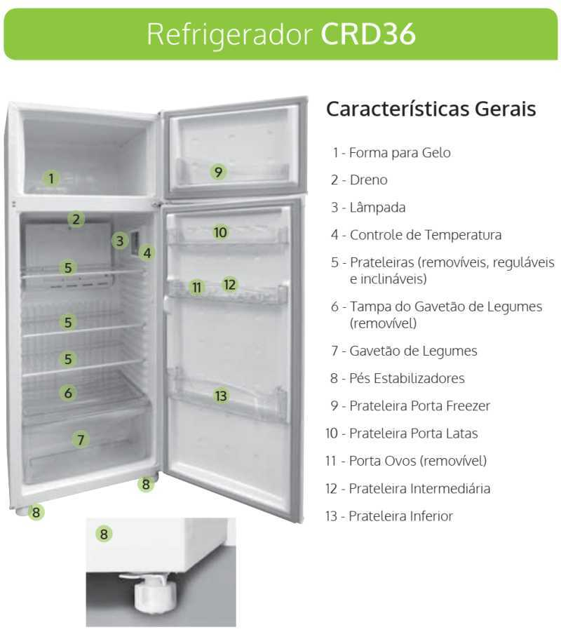 Geladeira Consul CRD36 - partes da geladeira