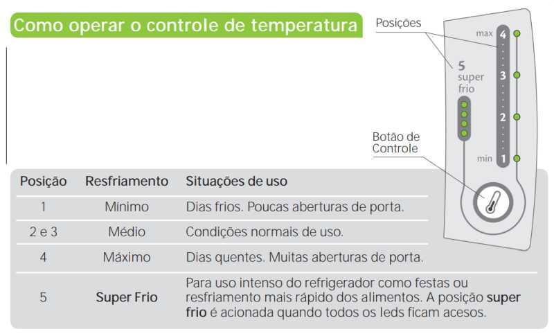 Geladeira Consul CRD48 - Painel de controle