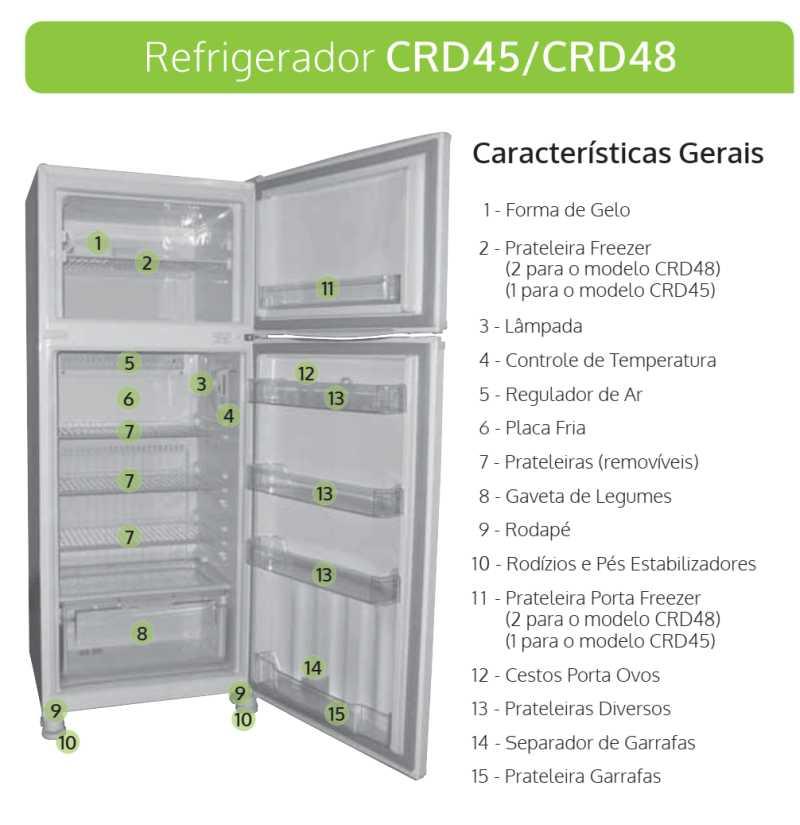 Geladeira Consul CRD48 - partes da geladeira