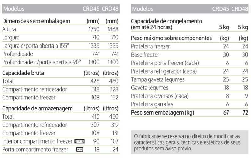 Geladeira Consul CRD48 - especificações