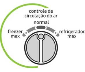 Geladeira Consul CRM45 - Regulador de ar