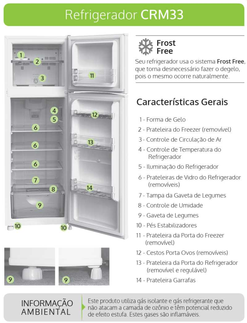 Geladeira Consul CRM33 - partes da geladeira