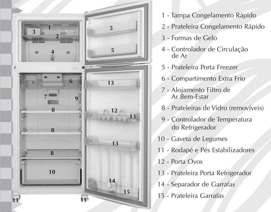 Geladeira Consul CRM45 - partes da geladeira