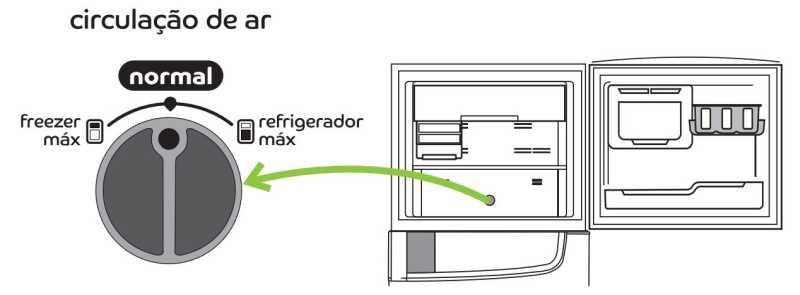 Geladeira Consul CRM52 - controle circulação ar