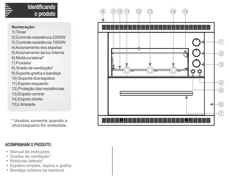 Churrasqueira elétrica Fischer - conhecendo produto