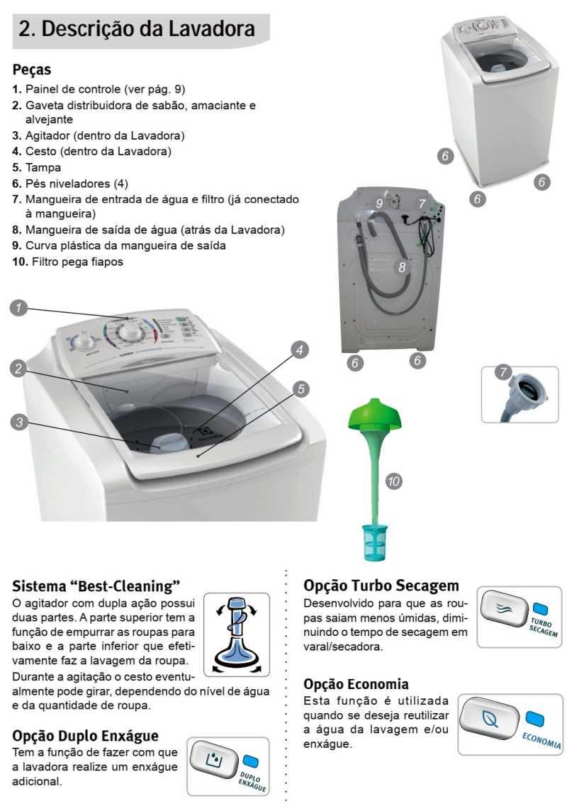 Conhecendo a lavadora de roupas Electrolux LT10B