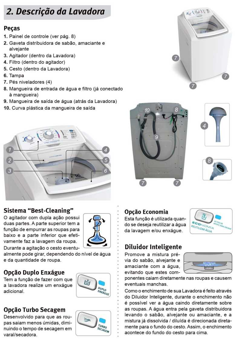 Conhecendo a lavadora de roupas Electrolux LT13B