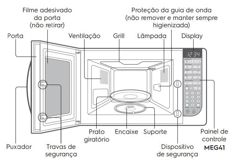 Microondas Electrolux MEF41 - conhecendo produto