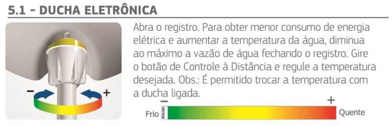 Ducha Hydra Corona - ajuste