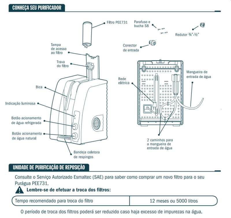 Purificador de água Esmaltec - conhecendo produto