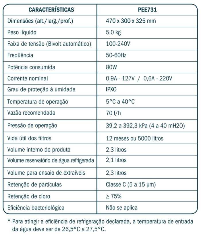 Purificador de água Esmaltec PEE731 - especificações técnica