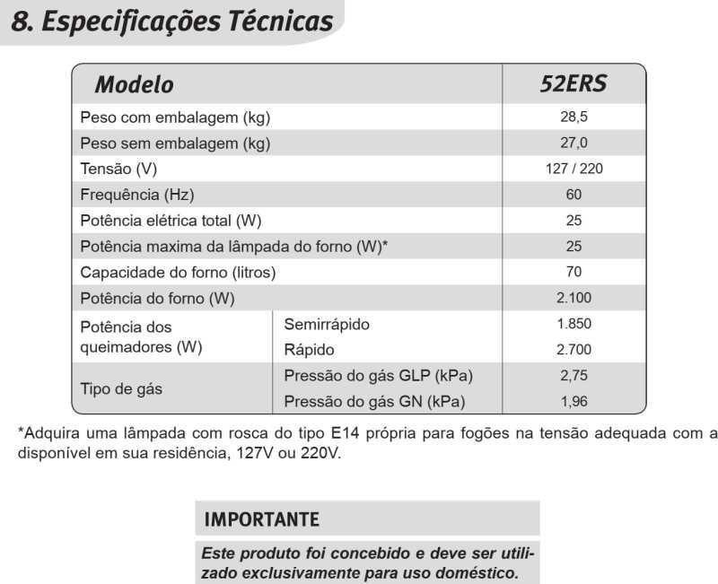 Fogão a gás Electrolux - conhecendo as especificações do modelo 52ERS