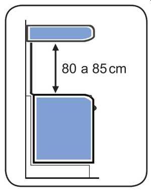 Instalação do fogão Electrolux - distancias ao redor