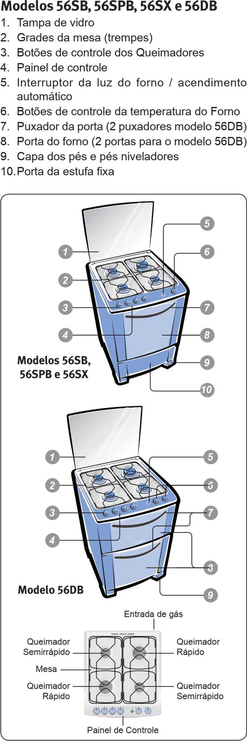 Fogão a gás Electrolux - conhecendo os componentes do 56SB