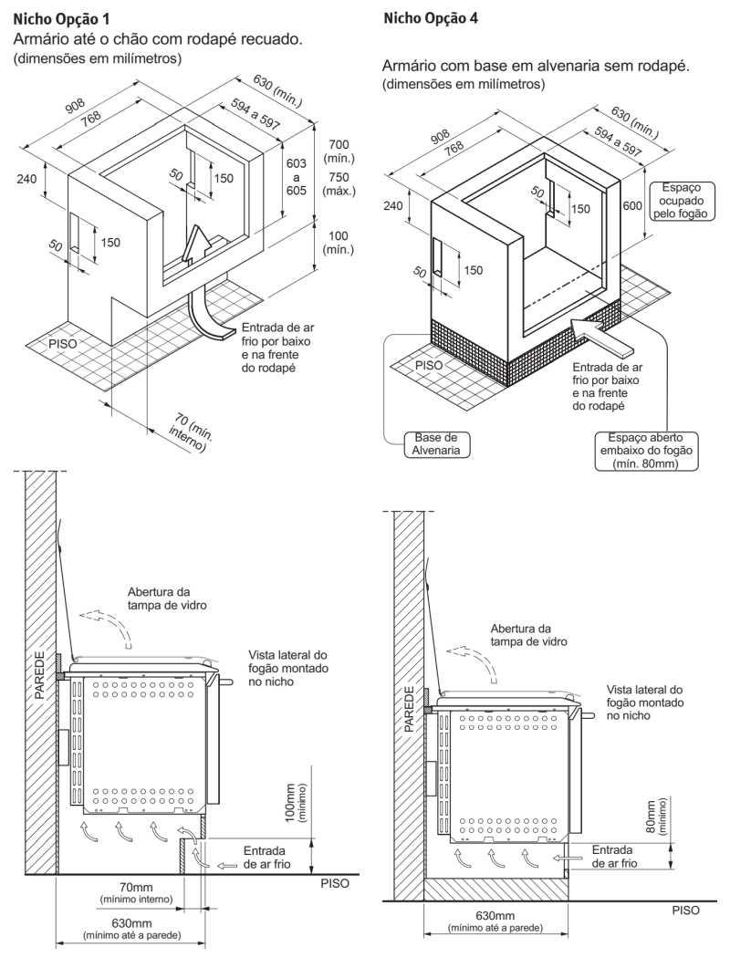 Instalação do fogão Electrolux 76EXR - medidas do nicho de instalação