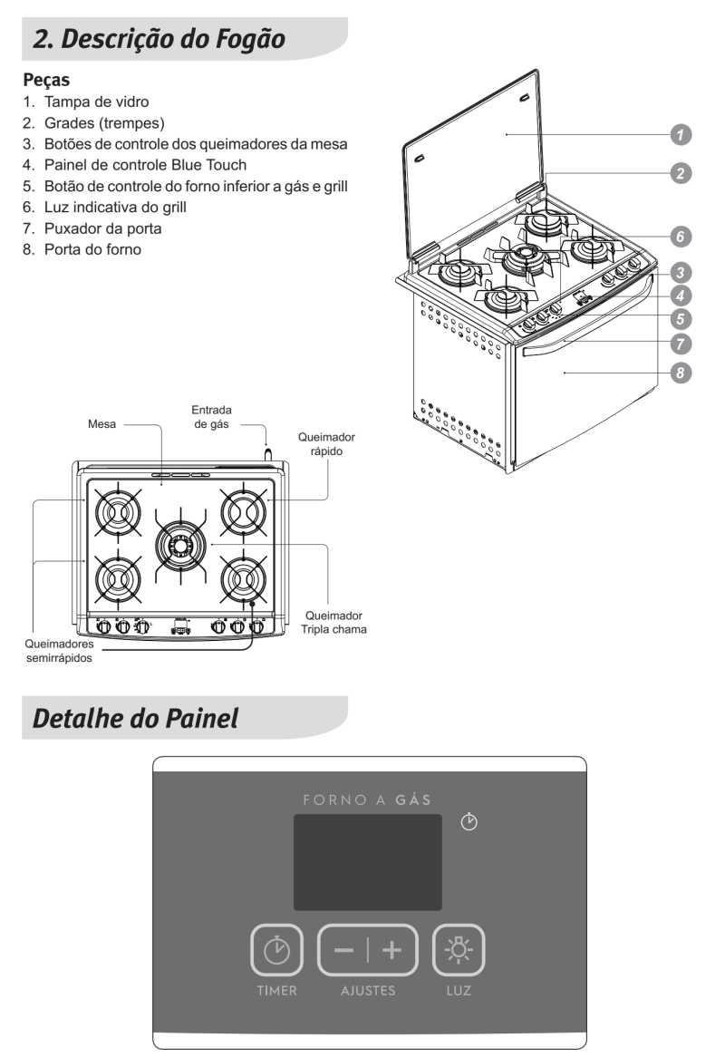 Fogão a gás Electrolux - conhecendo os componentes do 76EXV