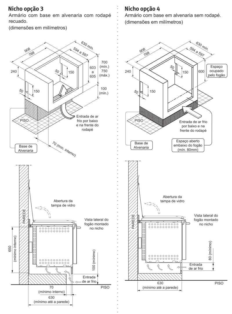 Instalação do fogão Electrolux 76EXV - medidas do nicho de instalação