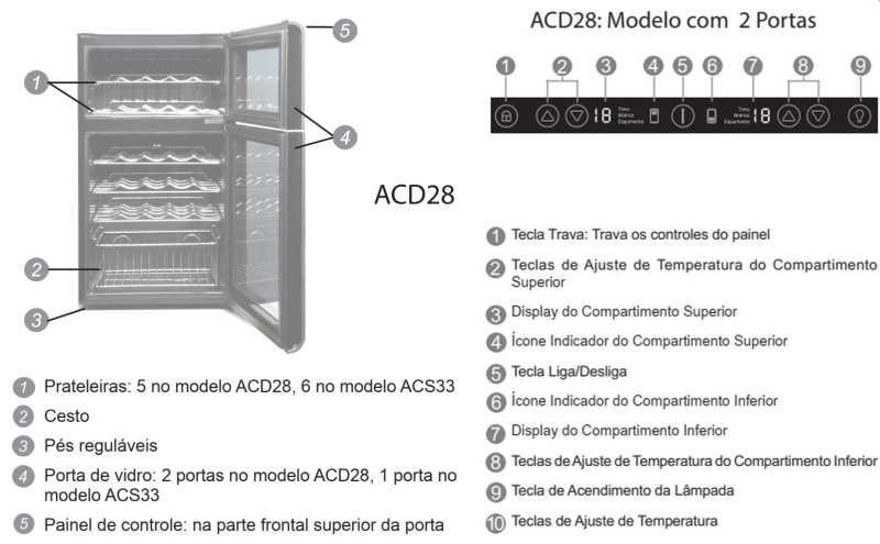 Adega Electrolux - conhecendo os componentes do ACD28