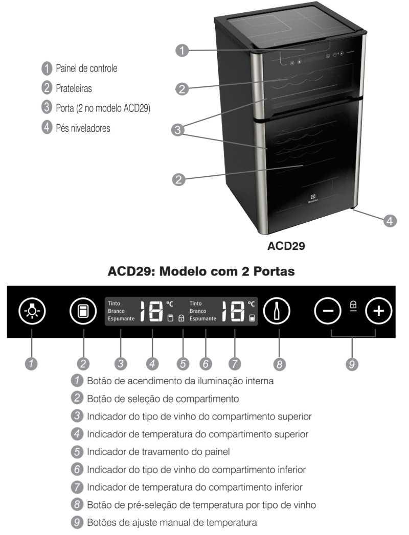 Adega Electrolux - conhecendo os componentes do ACD29