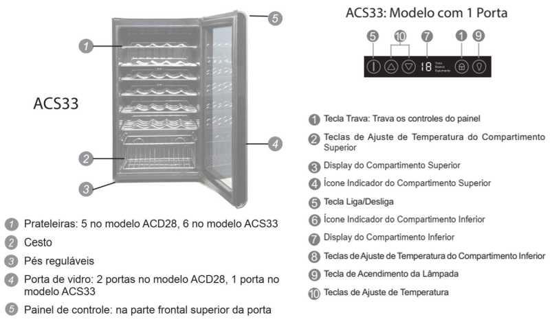 Adega Electrolux - conhecendo os componentes do ACS33