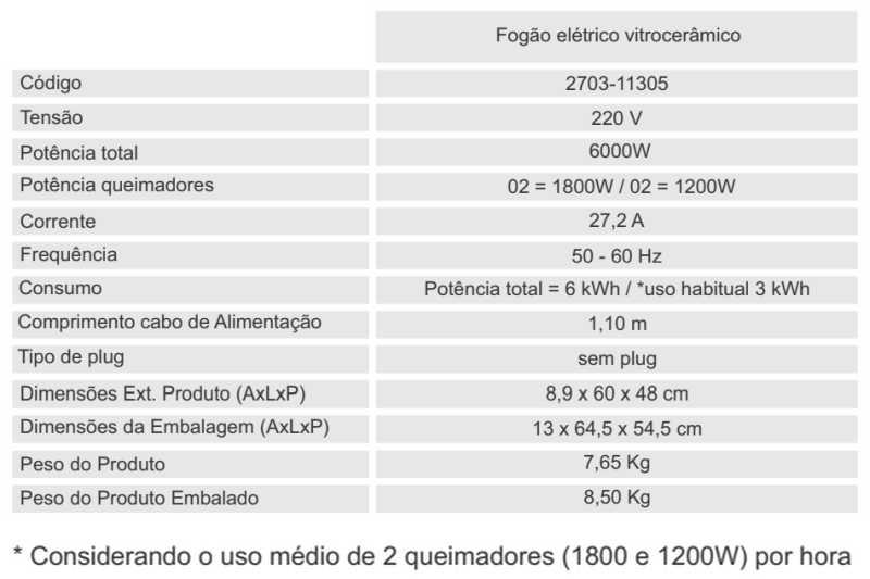 Cooktop elétrico Fischer - conhecendo especificações técnica - 2703