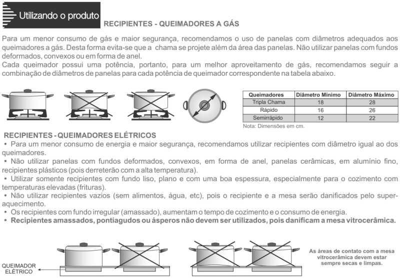 Cooktop elétrico e gás Fischer - usando - 7730