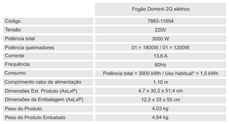 Cooktop elétrico Fischer - conhecendo especificações técnica - 7883