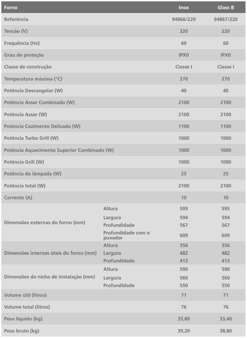 Forno elétrico Tramontina - conhecendo produto - especificações técnica - 94866