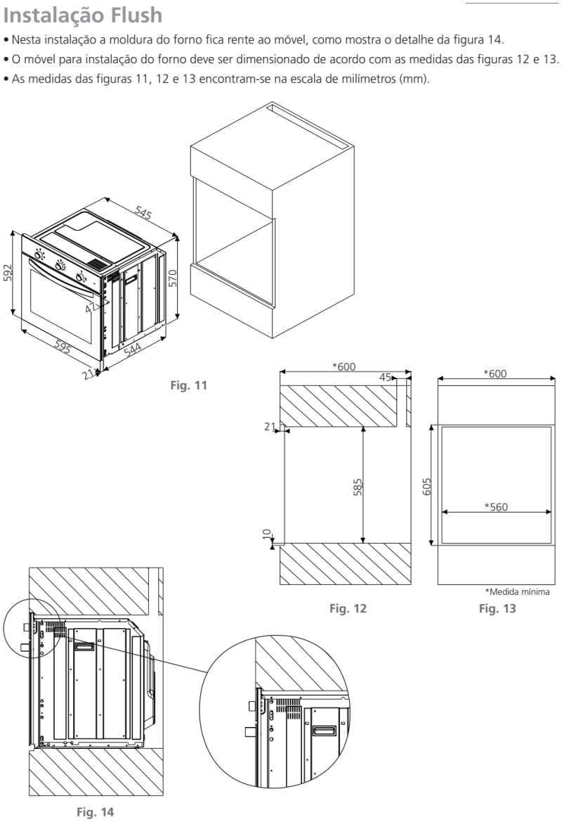 Forno elétrico Tramontina - instalação - 94867