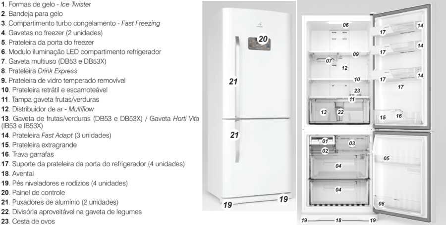 Geladeira Electrolux - conhecendo os componentes do IB53